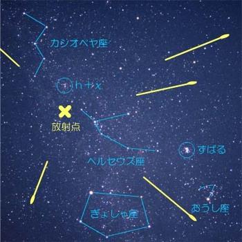 060812perseus-view.jpg